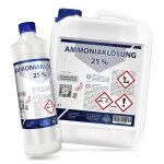 Ammoniaklösung 25%