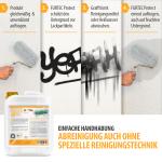 Graffitischutz, FURTEC Protect